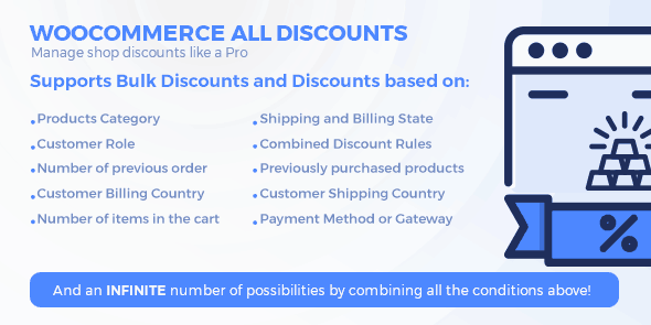 Woocommerce All Discounts