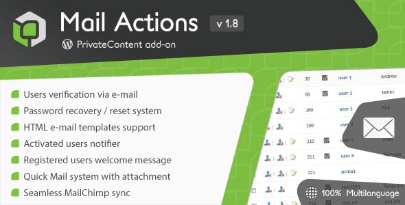 PrivateContent Mail Actions Addon